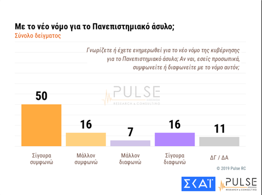 pulse_5_2